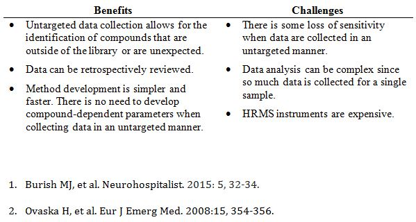 Benefits and challenges of LC-HRMS