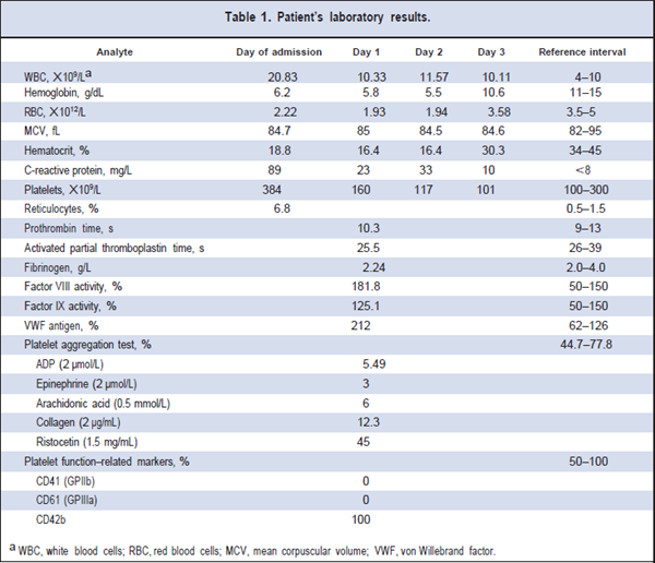 Table 1. Patient's laboratory results