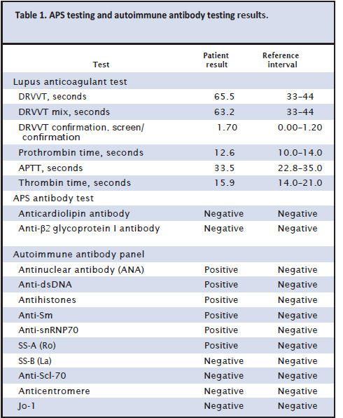 Table 1. APS testing and autoimmune antibody testing results