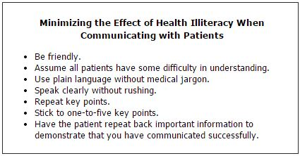 Minimizing the Effect of Health Illiteracy When Communicating with Patients