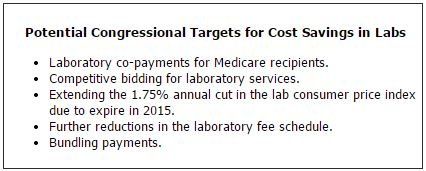 Potential Congressional Targets for Cost Savings in Labs