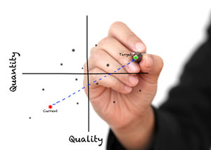 Quantity and quality graph