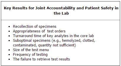 Key Results for Joint Accountability and Patient Safety in the Lab