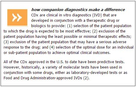 Companion Diagnostics