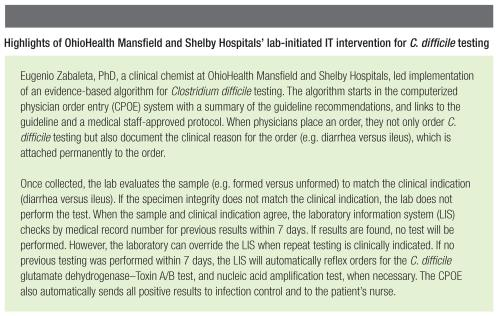 lab IT intervention for c difficile testing CLN Patient Safety Focus