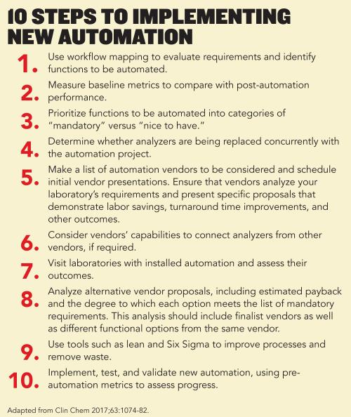 ten steps to implementing new automation for clinical laboratories